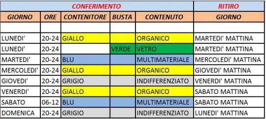 CALENDARIO DIFFERENZIATA CINQUEFRIONDI CORRETTO