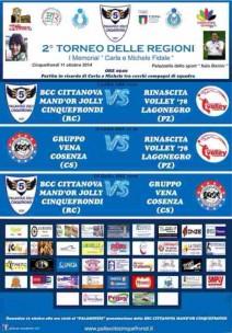pallavolo secondo torneo delle regioni 2014